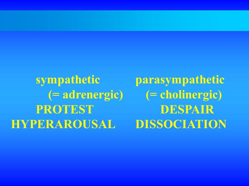 sympatheticparasympathetic (= adrenergic) (= cholinergic) PROTESTDESPAIR HYPERAROUSALDISSOCIATION