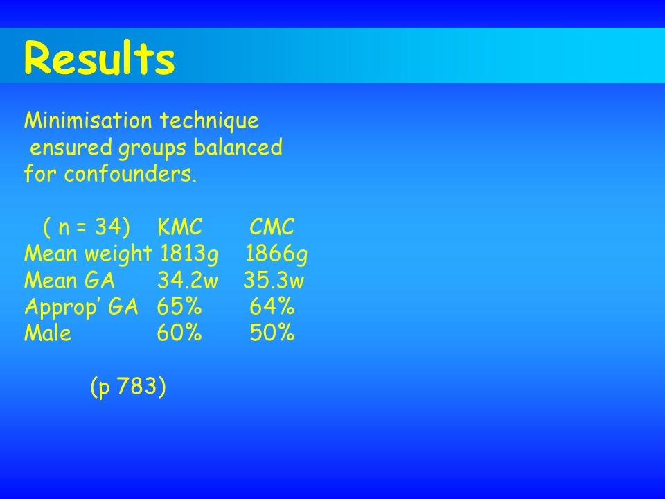 Results Minimisation technique ensured groups balanced for confounders. ( n = 34)KMC CMC Mean weight 1813g 1866g Mean GA34.2w 35.3w Approp GA65% 64% M