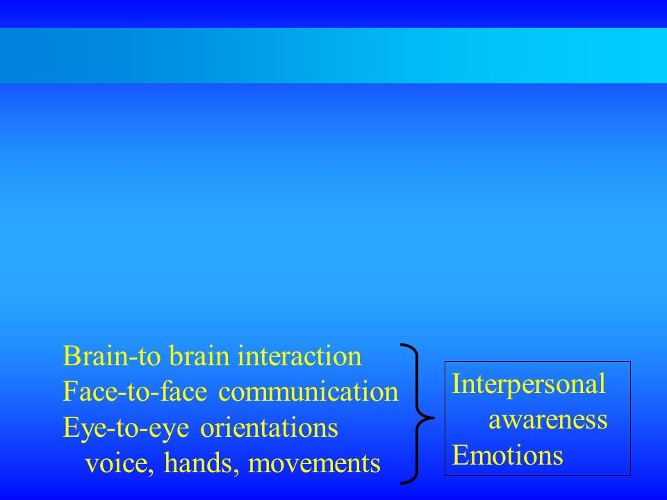 Brain-to brain interaction Face-to-face communication Eye-to-eye orientations voice, hands, movements Interpersonal awareness Emotions