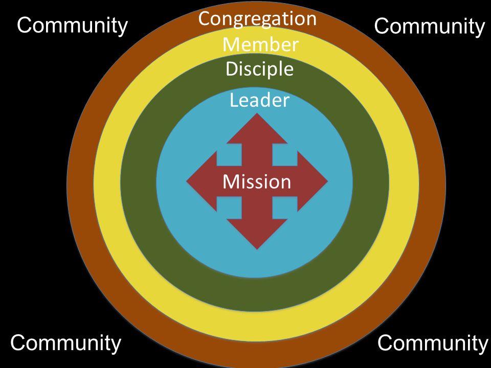 Mission Community Congregation Member Disciple Leader Community