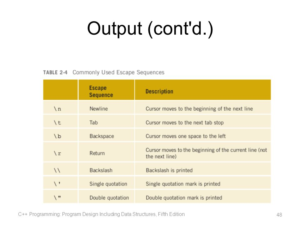 Output (cont'd.) C++ Programming: Program Design Including Data Structures, Fifth Edition 48
