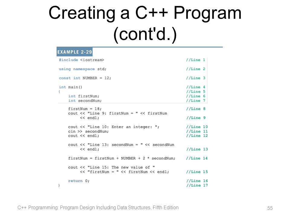 C++ Programming: Program Design Including Data Structures, Fifth Edition 55 Creating a C++ Program (cont'd.)