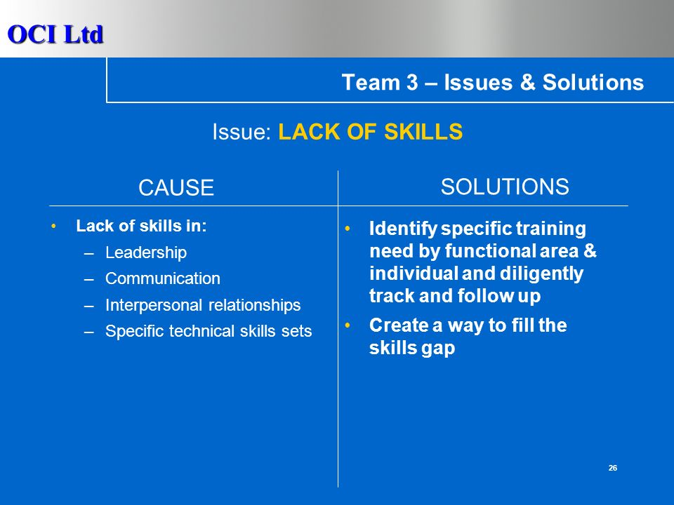 OCI Ltd 25 Team 3 – Issues & Solutions Lack of passion Lack of motivation Lack of trust Resistance to change Increase frequency & amount of employee communication Improve communication content to be more impactful & relevant Hold town hall meetings & lunches Give associates rotating responsibility for key themes Force two-way communication CAUSE SOLUTIONS Issue: PEOPLES ATTITUDES