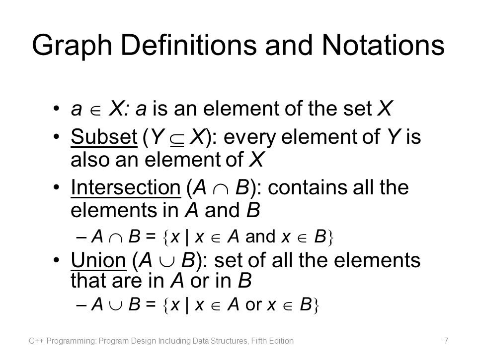 Graph Definitions and Notations a X: a is an element of the set X Subset (Y X): every element of Y is also an element of X Intersection (A B): contain