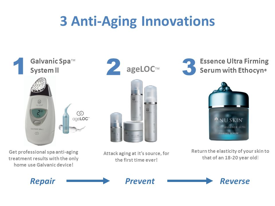 World Headquarters USA - Provo, Utah Repair 1 Reverse Prevent 3 Anti-Aging Innovations Galvanic Spa System ll Essence Ultra Firming Serum with Ethocyn