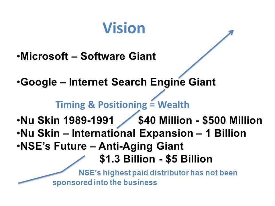 Vision Microsoft – Software Giant Google – Internet Search Engine Giant Nu Skin 1989-1991 $40 Million - $500 Million Nu Skin – International Expansion
