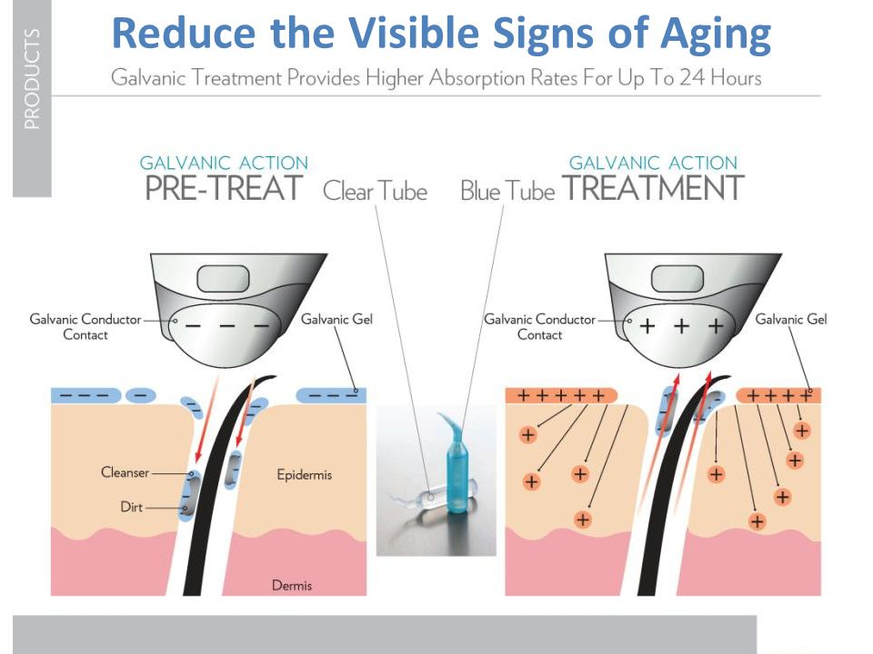 Reduce the Visible Signs of Aging