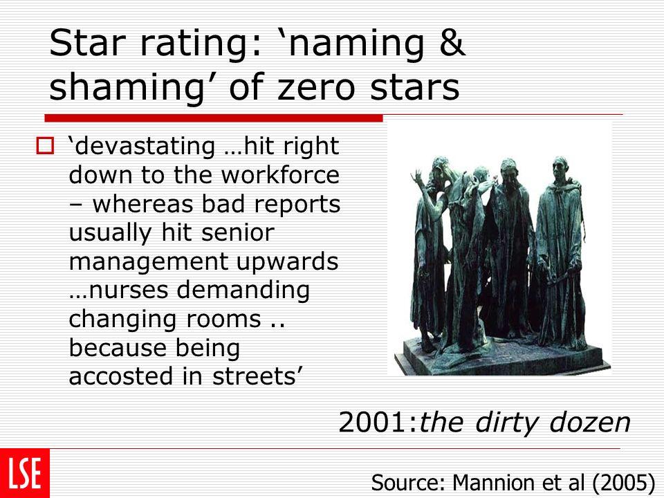 Star rating: naming & shaming of zero stars devastating …hit right down to the workforce – whereas bad reports usually hit senior management upwards …nurses demanding changing rooms..