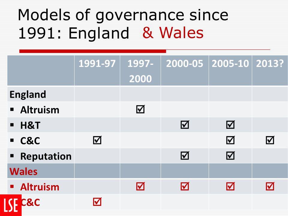 Models of governance since 1991: England 1991-97 1997- 2000 2000-052005-102013.