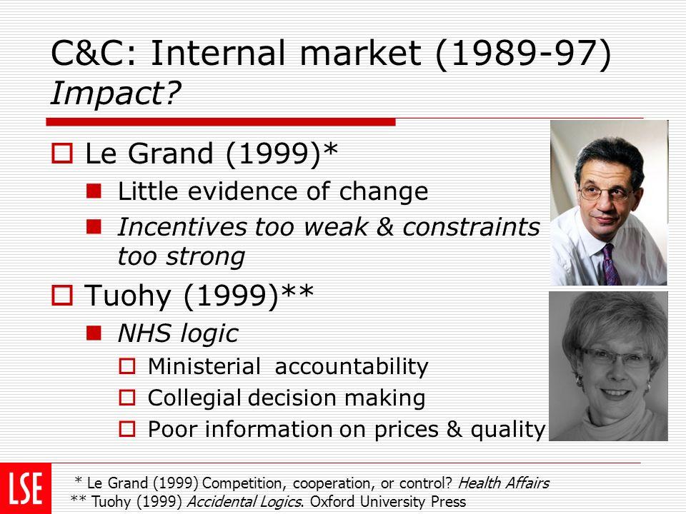 C&C: Internal market (1989-97) Impact.