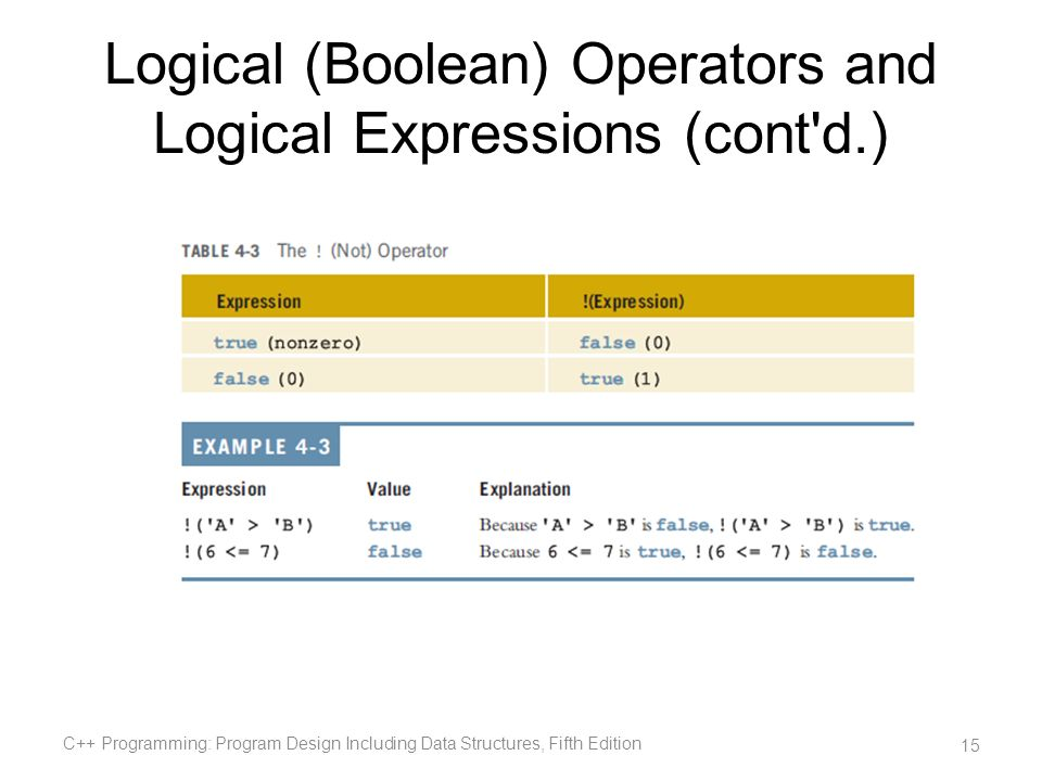 Logical (Boolean) Operators and Logical Expressions (cont'd.) C++ Programming: Program Design Including Data Structures, Fifth Edition 15