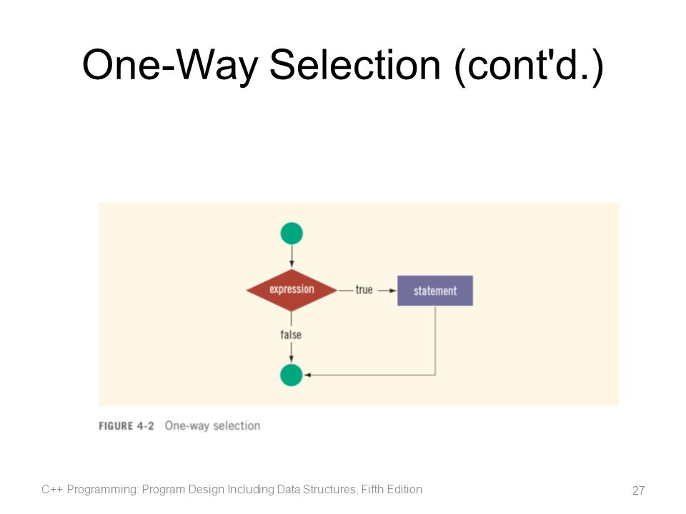 One-Way Selection (cont'd.) C++ Programming: Program Design Including Data Structures, Fifth Edition 27