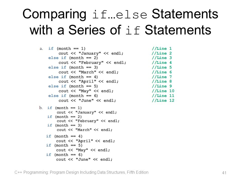 Comparing if…else Statements with a Series of if Statements C++ Programming: Program Design Including Data Structures, Fifth Edition 41