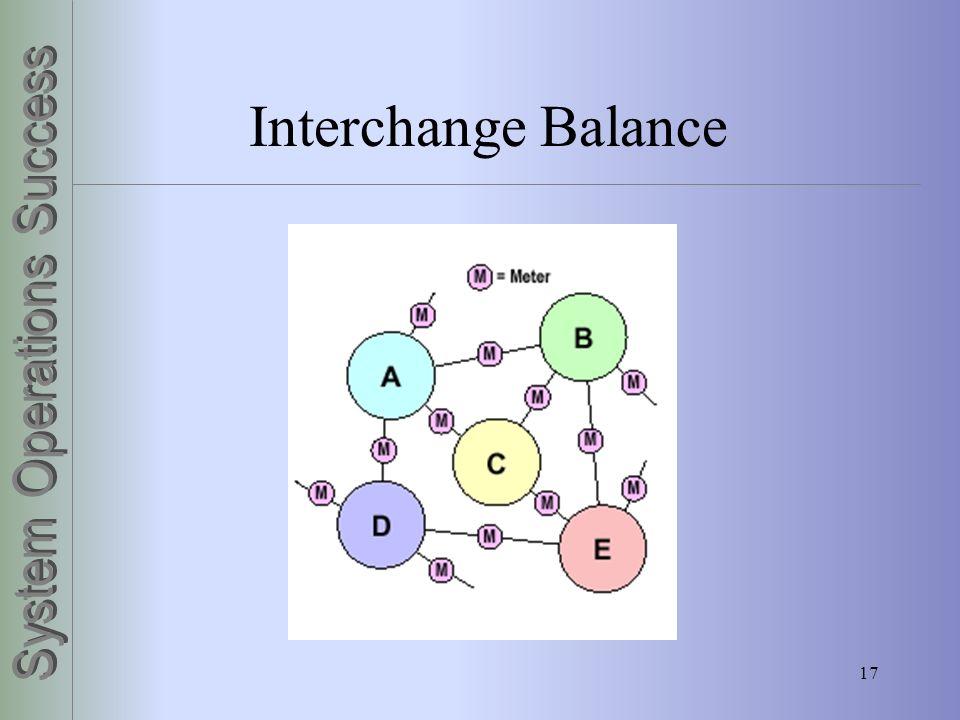 17 Interchange Balance