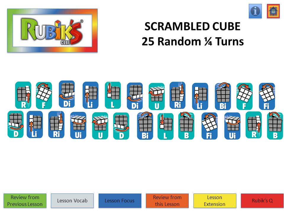 SCRAMBLED CUBE 25 Random ¼ Turns Review from Previous Lesson Review from Previous Lesson Lesson Vocab Lesson Focus Review from this Lesson Review from