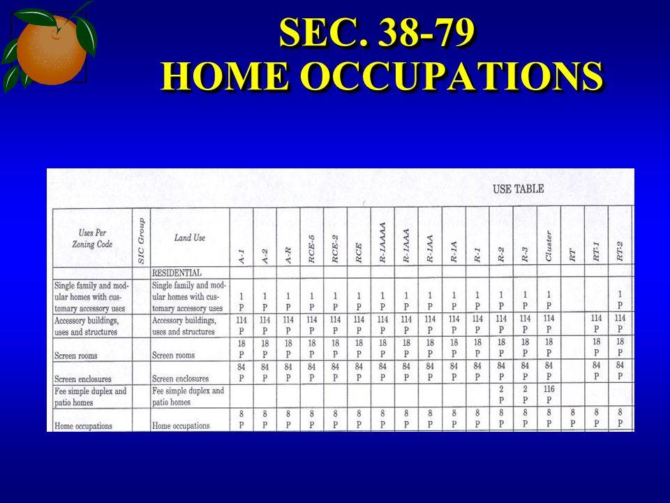 SEC. 38-79 HOME OCCUPATIONS