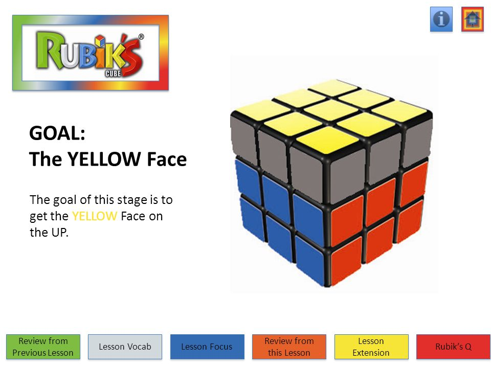 GOAL: The YELLOW Face The goal of this stage is to get the YELLOW Face on the UP. Review from Previous Lesson Review from Previous Lesson Lesson Vocab
