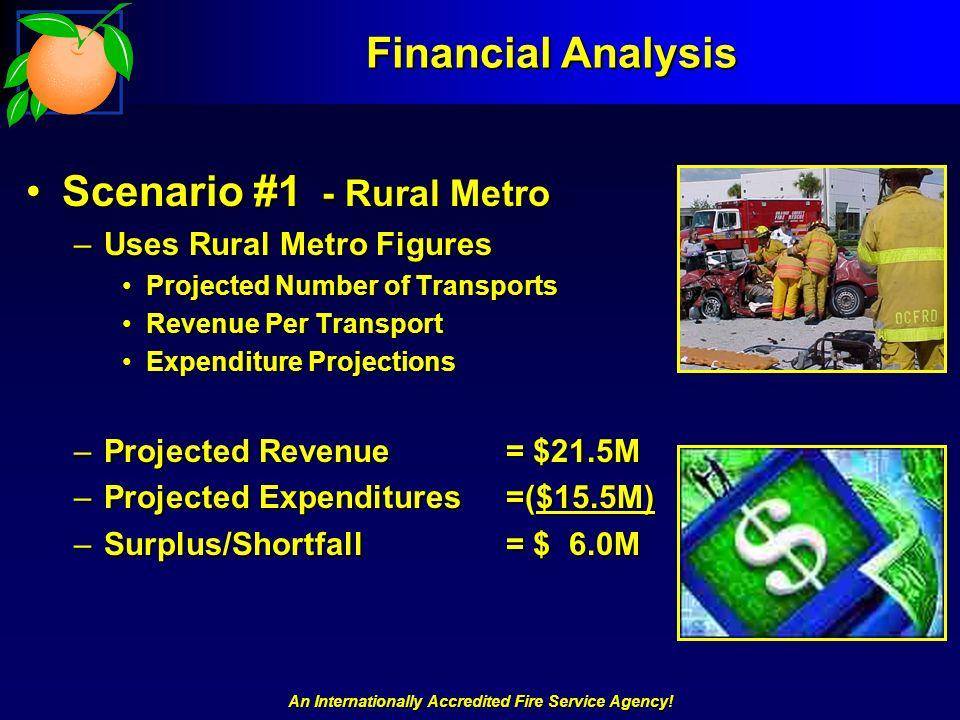 An Internationally Accredited Fire Service Agency! Financial Analysis Scenario #1 - Rural MetroScenario #1 - Rural Metro –Uses Rural Metro Figures Pro