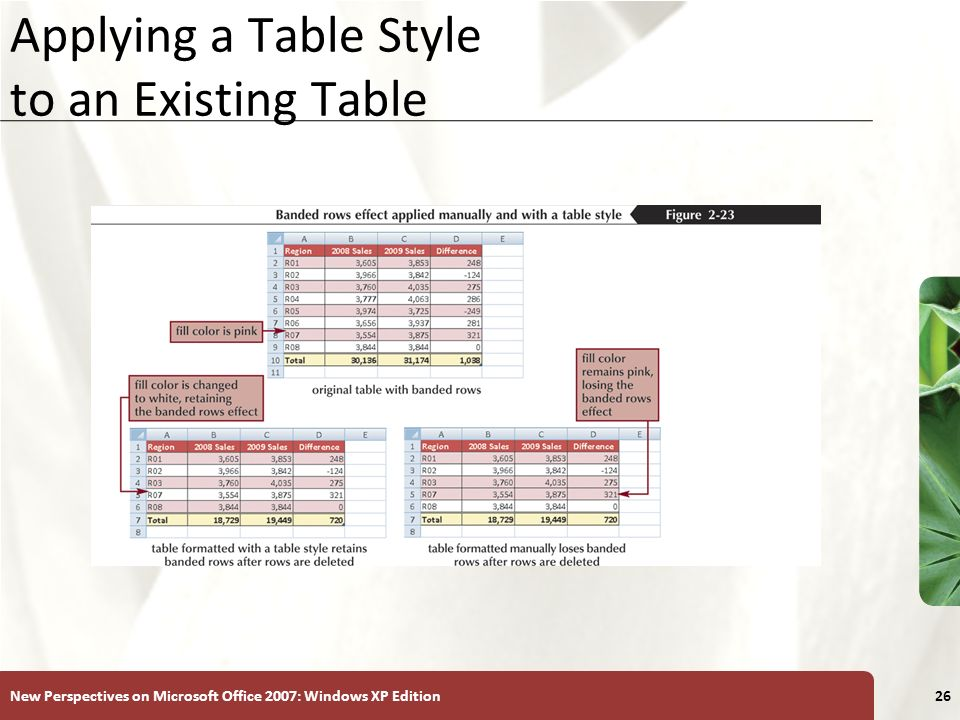 XP New Perspectives on Microsoft Office 2007: Windows XP Edition26 Applying a Table Style to an Existing Table