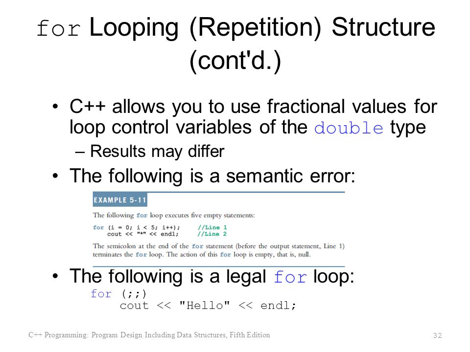 for Looping (Repetition) Structure (cont d.) C++ allows you to use fractional values for loop control variables of the double type –Results may differ The following is a semantic error: The following is a legal for loop: for (;;) cout << Hello << endl; C++ Programming: Program Design Including Data Structures, Fifth Edition 32