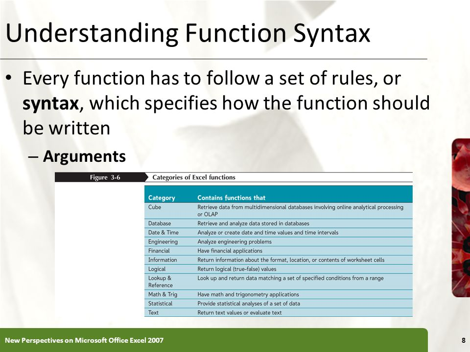 XP Understanding Function Syntax Every function has to follow a set of rules, or syntax, which specifies how the function should be written – Argument