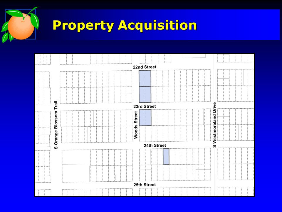 Property Acquisition
