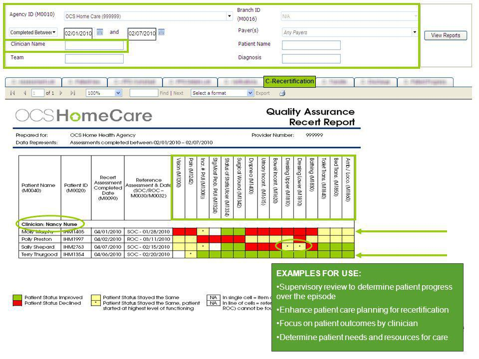 REPORT HIGHLIGHTS: Outcomes color coded for improvement/stabilization/decline Inter-assessment view of Clinician and Patient level outcome data Identify if goals were met or if declined, did the patient transfer to a hospice, or EC?