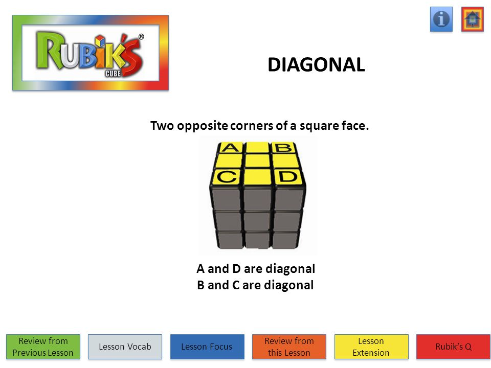 DIAGONAL Two opposite corners of a square face. Review from Previous Lesson Review from Previous Lesson Lesson Vocab Lesson Focus Review from this Les