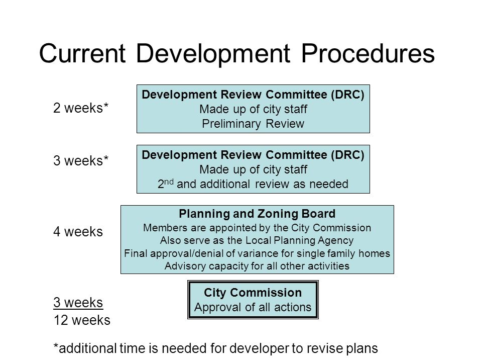 Alternative 1 Development Review Committee (DRC) Made up of city staff Preliminary Review Development Review Committee (DRC) Made up of city staff 2nd and additional review as needed Planning and Zoning Board Members are appointed by the City Commission Also serve as the Local Planning Agency Approval of site plan and all necessary development actions
