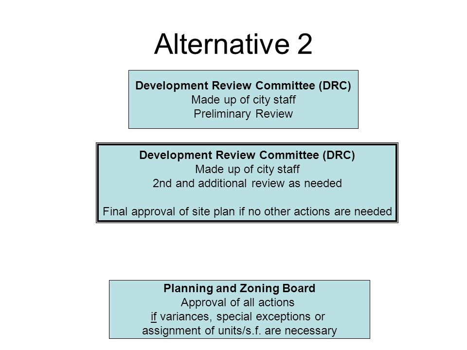 Alternative 2 Development Review Committee (DRC) Made up of city staff Preliminary Review Development Review Committee (DRC) Made up of city staff 2nd and additional review as needed Final approval of site plan if no other actions are needed Planning and Zoning Board Approval of all actions if variances, special exceptions or assignment of units/s.f.