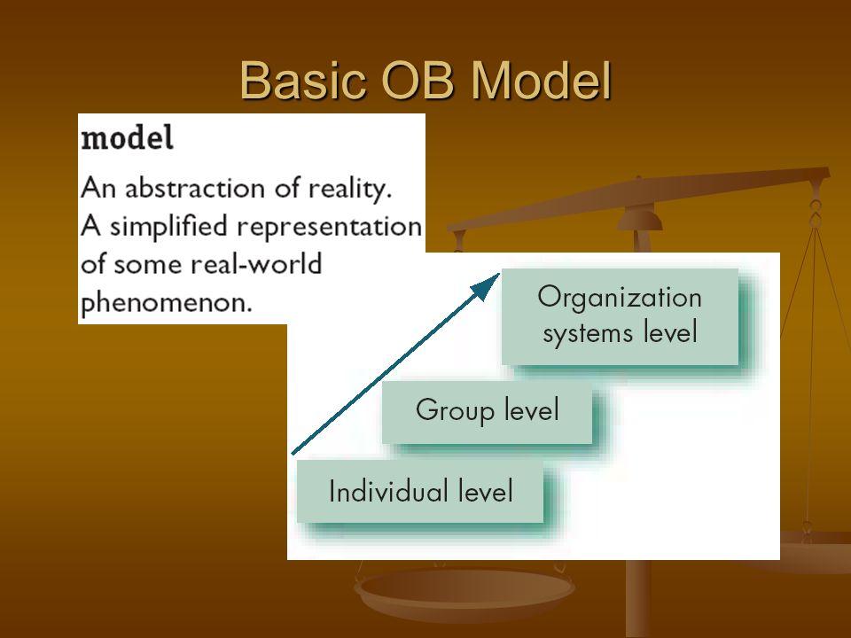 Basic OB Model