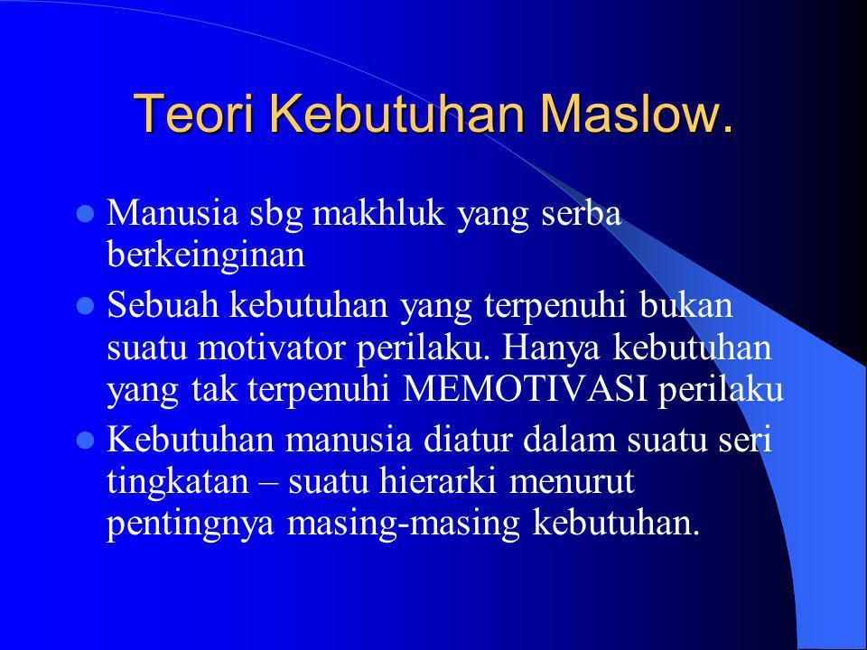 Teori Kebutuhan Maslow. Manusia sbg makhluk yang serba berkeinginan Sebuah kebutuhan yang terpenuhi bukan suatu motivator perilaku. Hanya kebutuhan ya