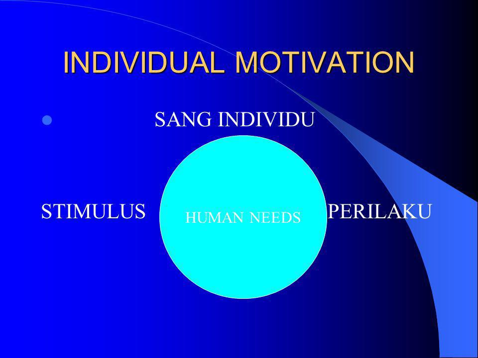 INDIVIDUAL MOTIVATION SANG INDIVIDU HUMAN STIMULUS PERILAKU NEEDS HUMAN NEEDS