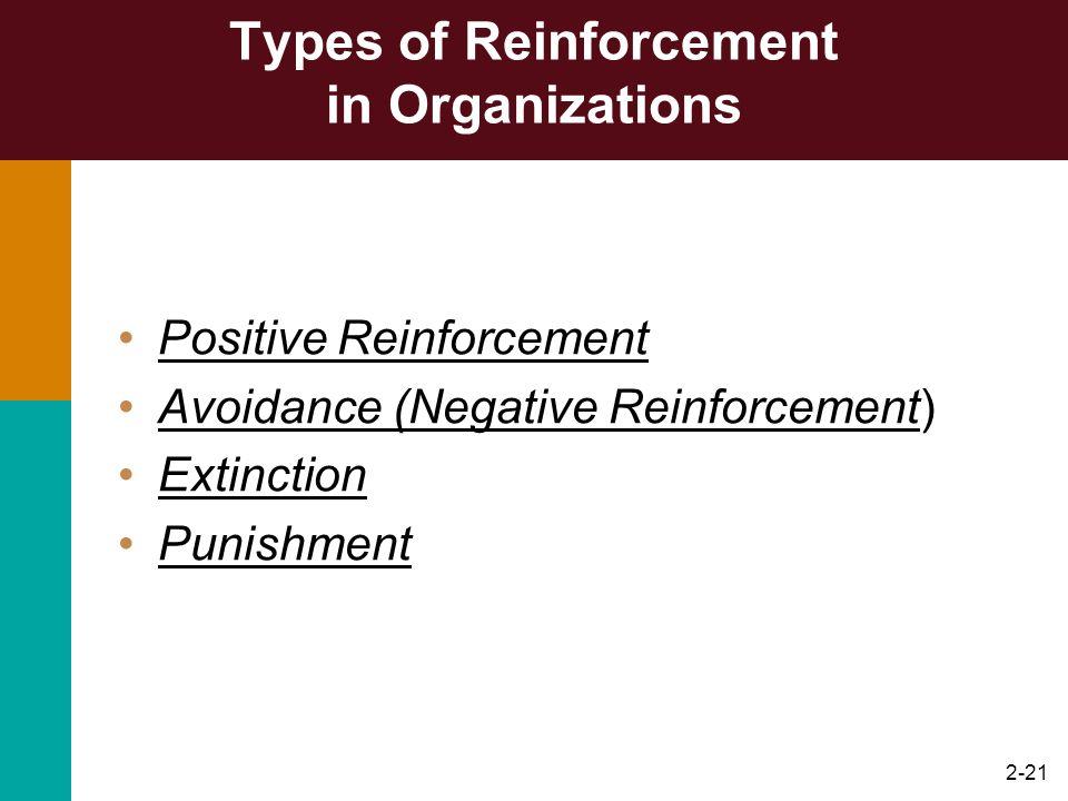 2-21 Types of Reinforcement in Organizations Positive Reinforcement Avoidance (Negative Reinforcement) Extinction Punishment