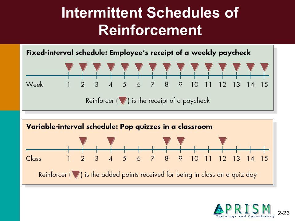 2-26 Intermittent Schedules of Reinforcement T r a i n i n g s a n d C o n s u l t a n c y