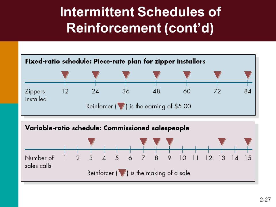 2-27 Intermittent Schedules of Reinforcement (contd)