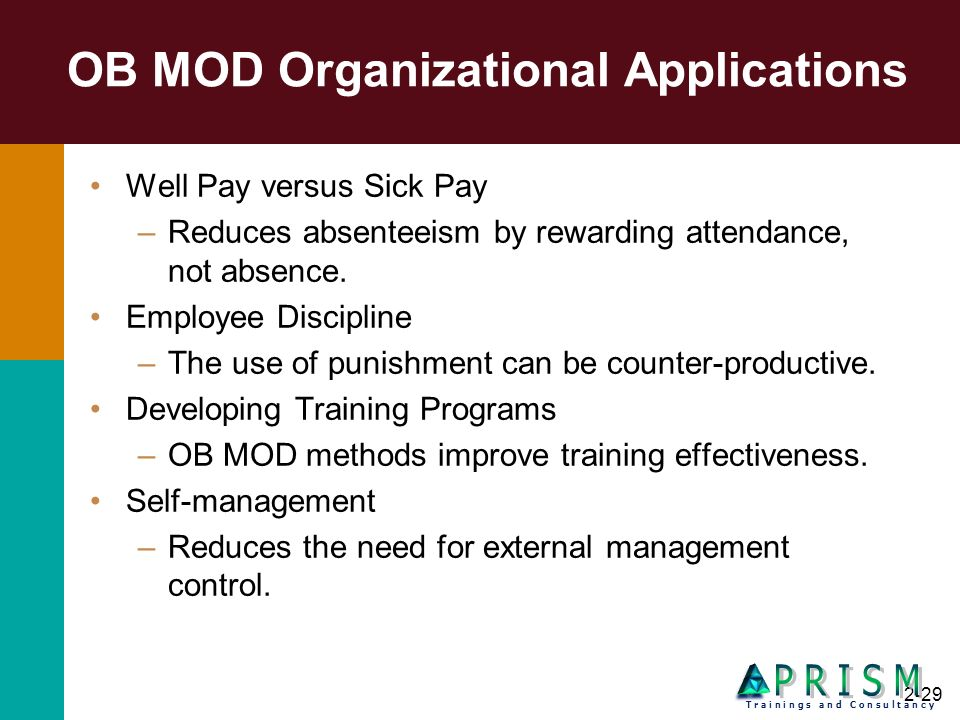 2-29 OB MOD Organizational Applications Well Pay versus Sick Pay –Reduces absenteeism by rewarding attendance, not absence. Employee Discipline –The u