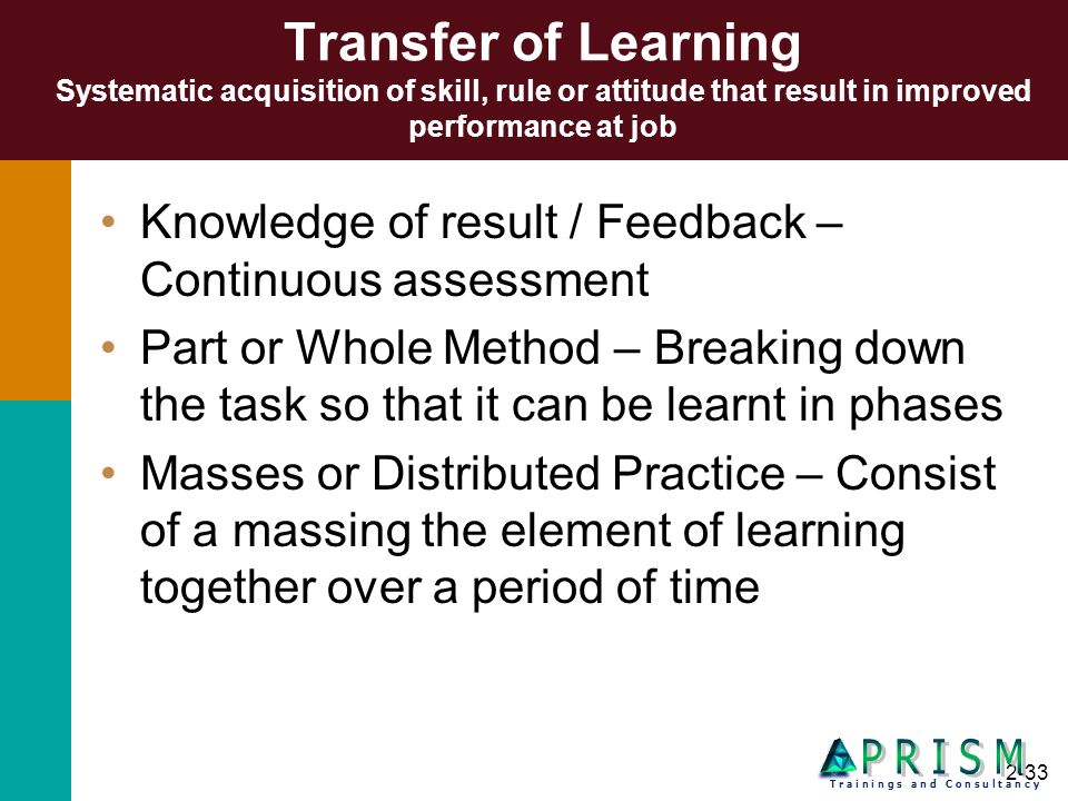 2-33 Transfer of Learning Systematic acquisition of skill, rule or attitude that result in improved performance at job Knowledge of result / Feedback