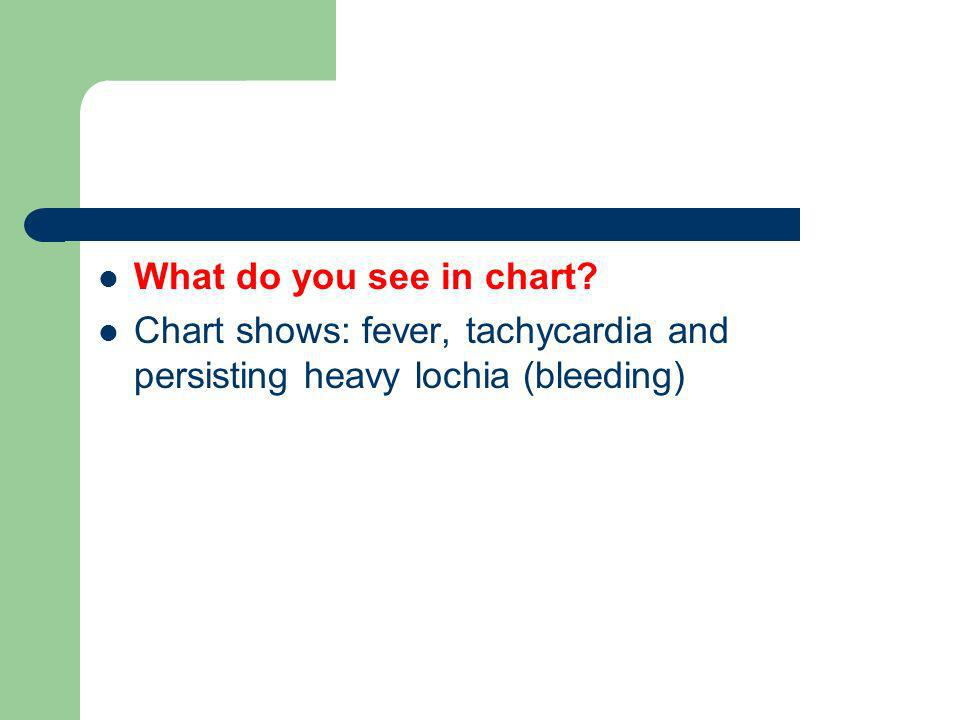 What do you see in chart? Chart shows: fever, tachycardia and persisting heavy lochia (bleeding)