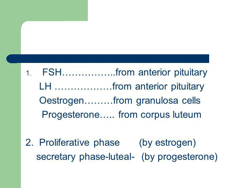 1. FSH……………..from anterior pituitary LH ………………from anterior pituitary Oestrogen………from granulosa cells Progesterone….. from corpus luteum 2. Prolifera