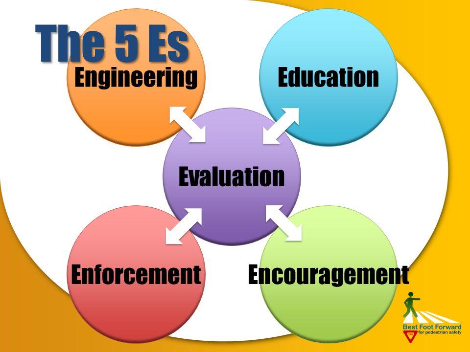 Evaluation Engineering EncouragementEnforcement Education The 5 Es