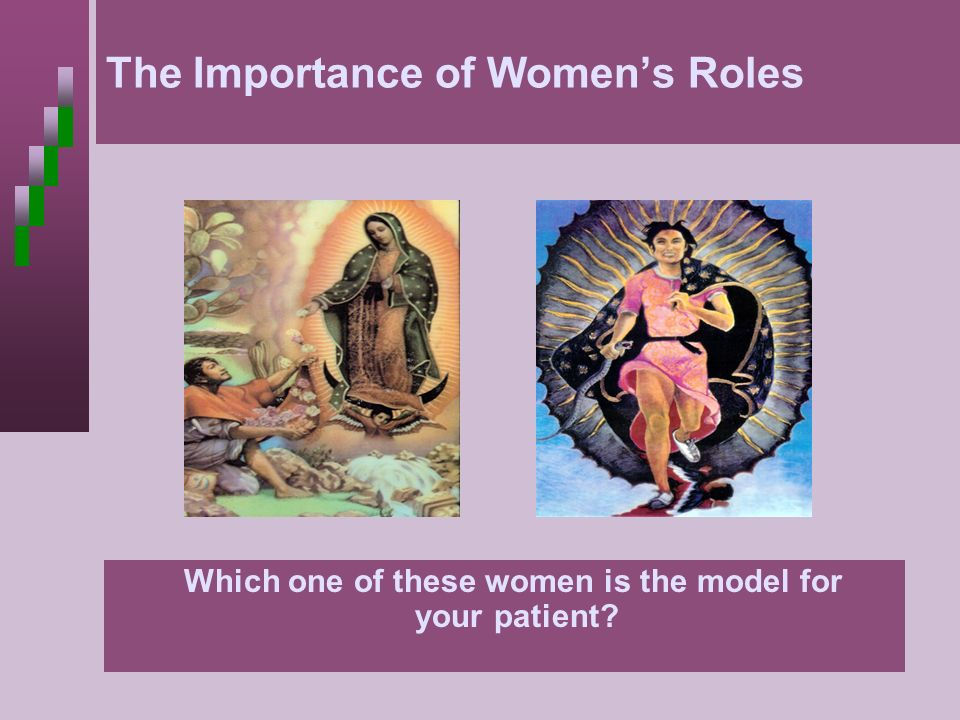 The Importance of Womens Roles Which one of these women is the model for your patient?