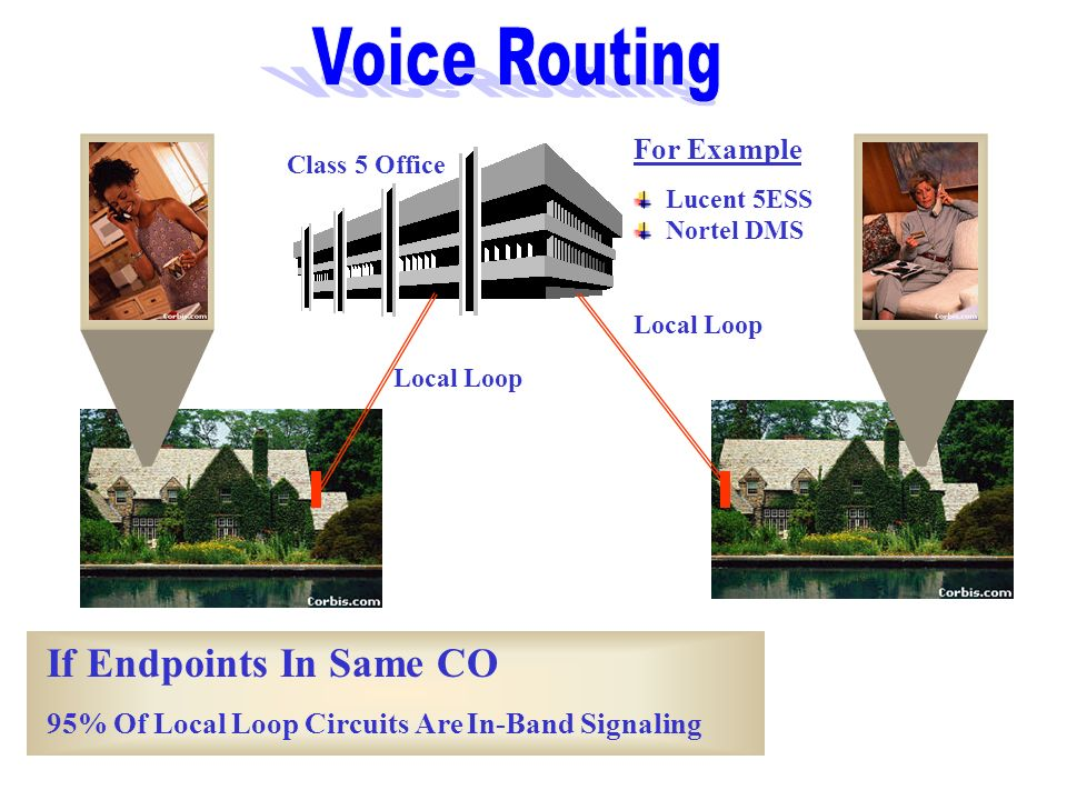 Class 5 Local Office (Wausau, WI) Analog Local Loop Analog Line Card Residence Office Digital T1 Local Loop Digital Line Card Class 5 Local Office (Raeford, NC) Analog Local Loop Analog Line Card Residence Office Digital T1 Local Loop Digital Line Card Class 4 Toll Center WaUsau, WI Class 3 Primary Center Stevens Point, WI Class 2 Section Center Eau Claire, WI Class 1 Regional Center Norway, IL Class 4 Toll Center Fayetteville, NC Class 3 Primary Center Fayetteville, NC Class 2 Section Center Greensboro, NC Class 1 Regional Center Rockdale, GA Intra-Office Call Toll Call Using AT&Ts Five- Level Network