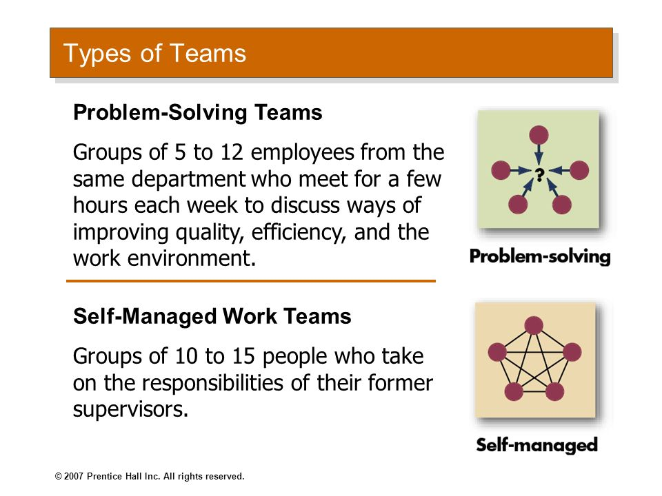© 2007 Prentice Hall Inc. All rights reserved. Comparing Work Groups and Work Teams E X H I B I T 10–1