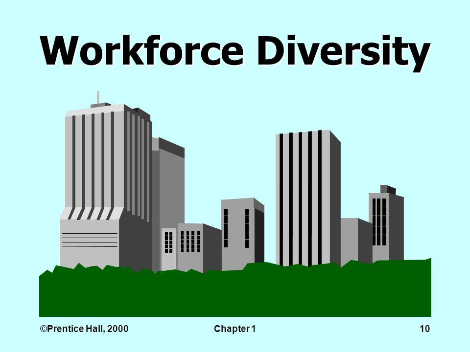 ©Prentice Hall, 2000Chapter 110 Workforce Diversity