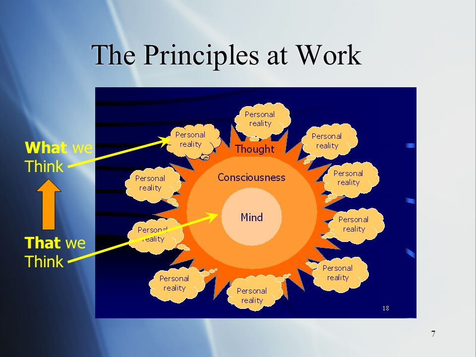 7 What we Think That we Think The Principles at Work
