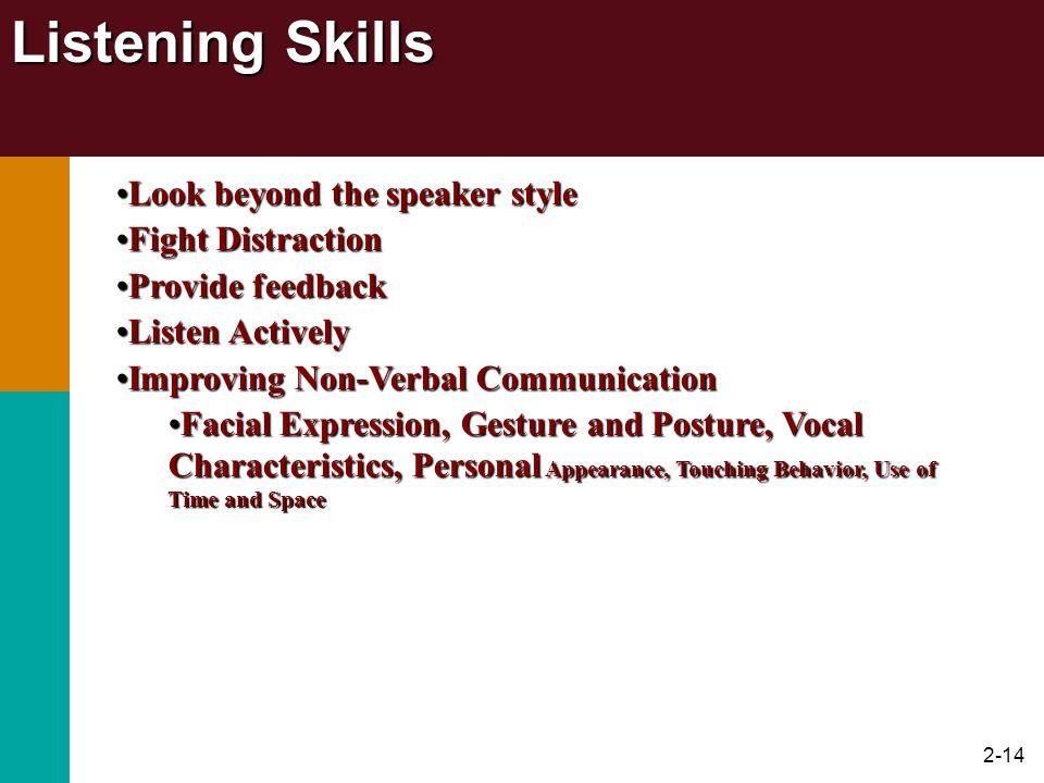 2-14 Listening Skills Look beyond the speaker styleLook beyond the speaker style Fight DistractionFight Distraction Provide feedbackProvide feedback L
