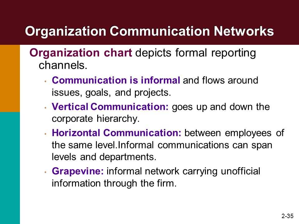2-35 Organization Communication Networks Organization chart depicts formal reporting channels. Communication is informal and flows around issues, goal