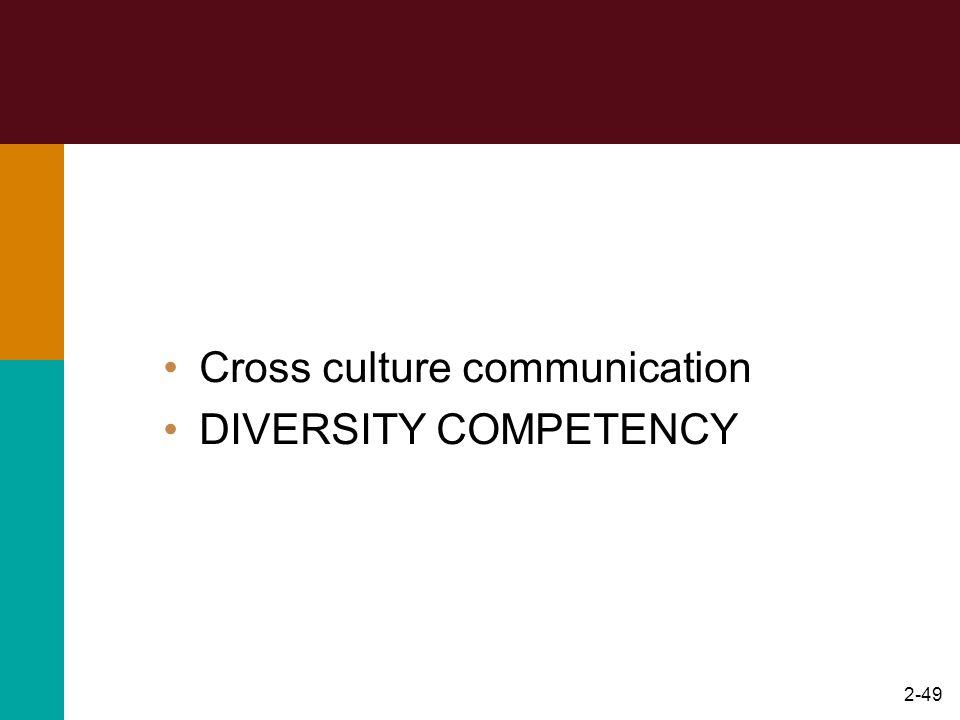 2-49 Cross culture communication DIVERSITY COMPETENCY