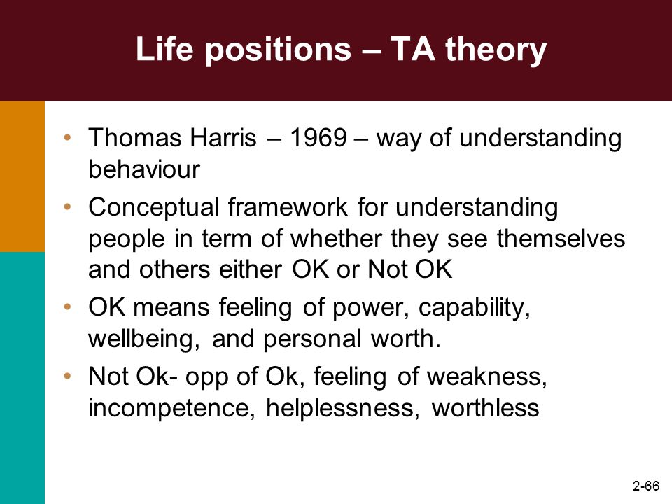 2-66 Life positions – TA theory Thomas Harris – 1969 – way of understanding behaviour Conceptual framework for understanding people in term of whether